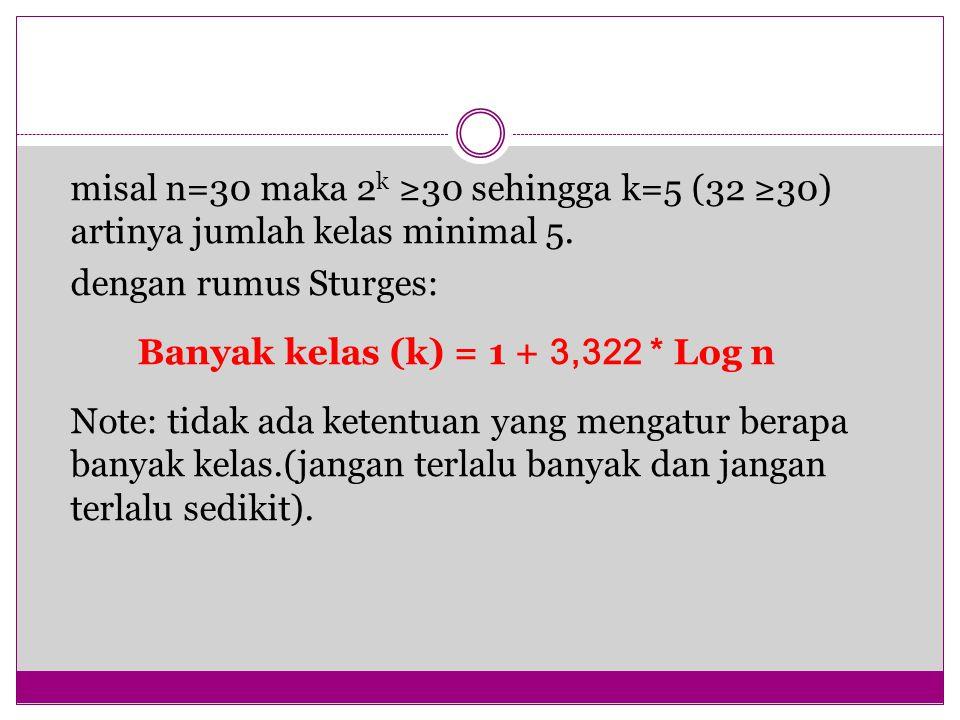 misal n=30 maka 2 k ≥30 sehingga k=5 (32 ≥30) artinya jumlah kelas minimal 5. dengan rumus Sturges: Banyak kelas (k) = 1 + 3,322 * Log n Note: tidak a