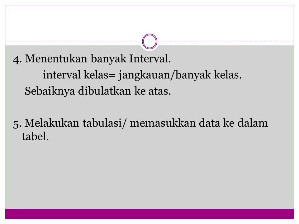4. Menentukan banyak Interval. interval kelas= jangkauan/banyak kelas. Sebaiknya dibulatkan ke atas. 5. Melakukan tabulasi/ memasukkan data ke dalam t
