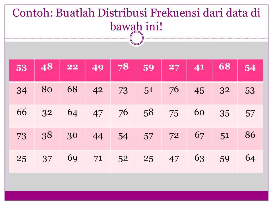 Contoh: Buatlah Distribusi Frekuensi dari data di bawah ini! 53482249785927416854 34806842735176453253 66326447765875603557 73383044545772675186 25376