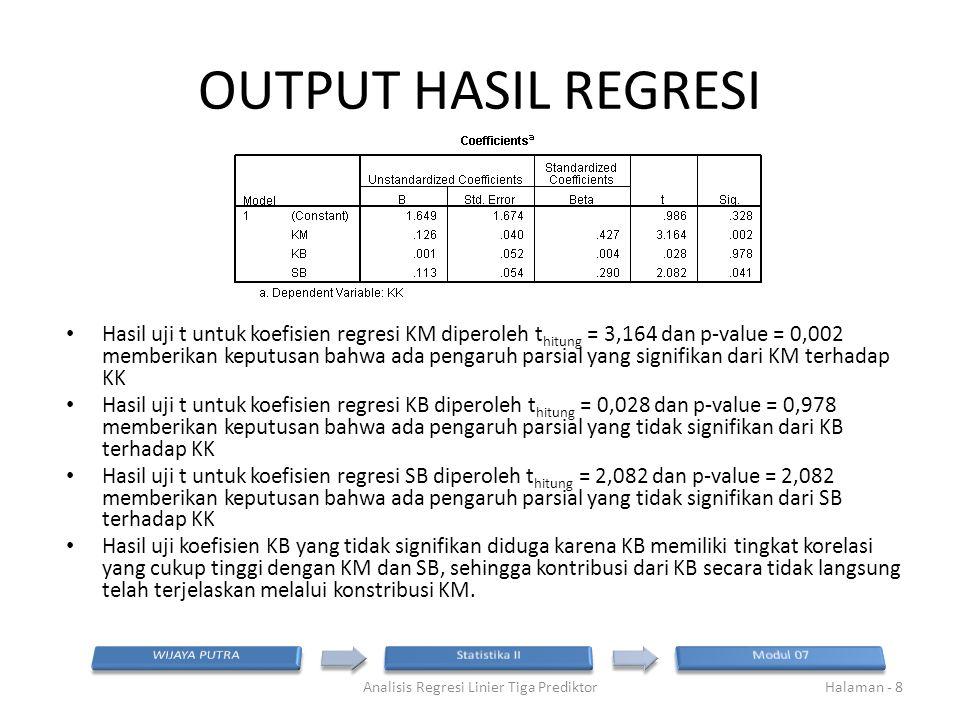 OUTPUT HASIL REGRESI Hasil uji t untuk koefisien regresi KM diperoleh t hitung = 3,164 dan p-value = 0,002 memberikan keputusan bahwa ada pengaruh par