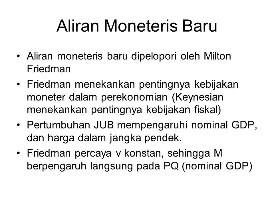 Aliran Moneteris Baru Aliran moneteris baru dipelopori oleh Milton Friedman Friedman menekankan pentingnya kebijakan moneter dalam perekonomian (Keyne