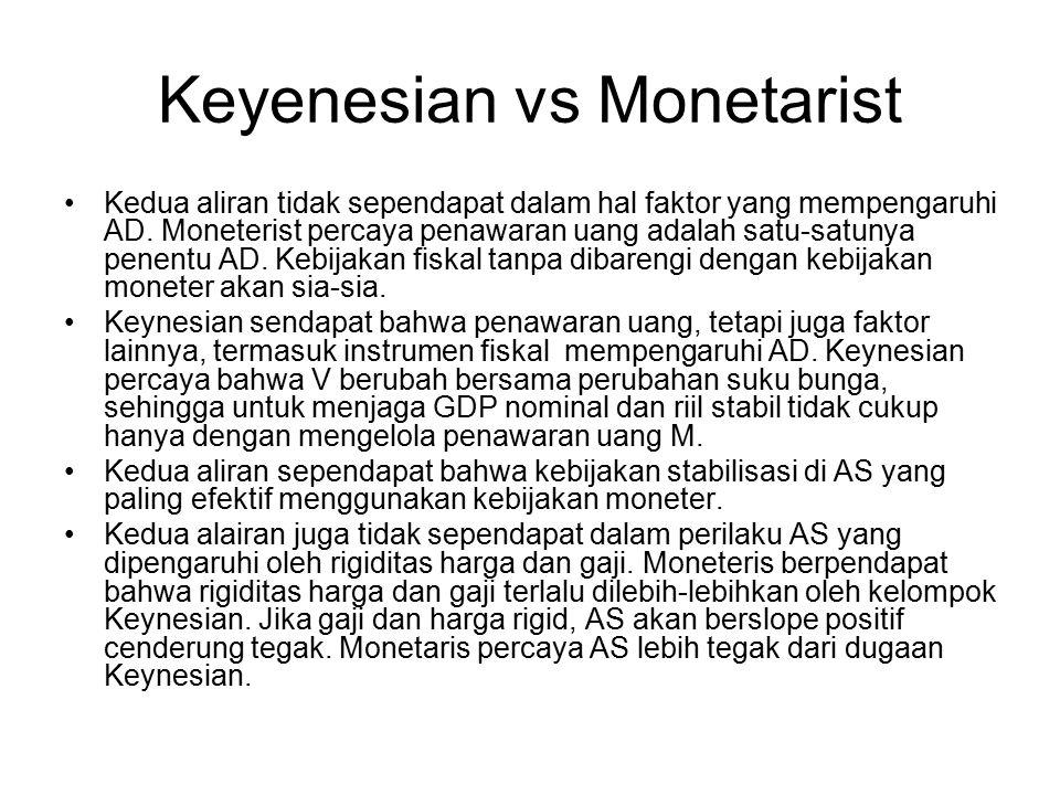 Keyenesian vs Monetarist Kedua aliran tidak sependapat dalam hal faktor yang mempengaruhi AD. Moneterist percaya penawaran uang adalah satu-satunya pe