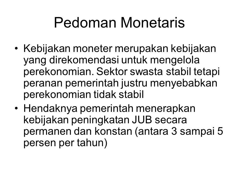 Pedoman Monetaris Kebijakan moneter merupakan kebijakan yang direkomendasi untuk mengelola perekonomian. Sektor swasta stabil tetapi peranan pemerinta