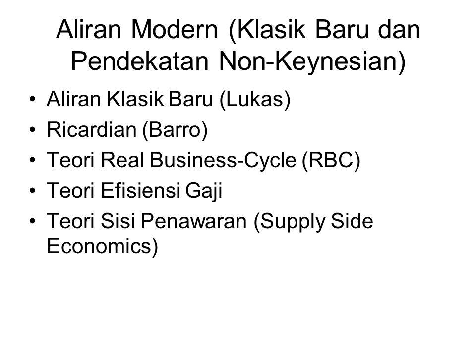 Aliran Modern (Klasik Baru dan Pendekatan Non-Keynesian) Aliran Klasik Baru (Lukas) Ricardian (Barro) Teori Real Business-Cycle (RBC) Teori Efisiensi