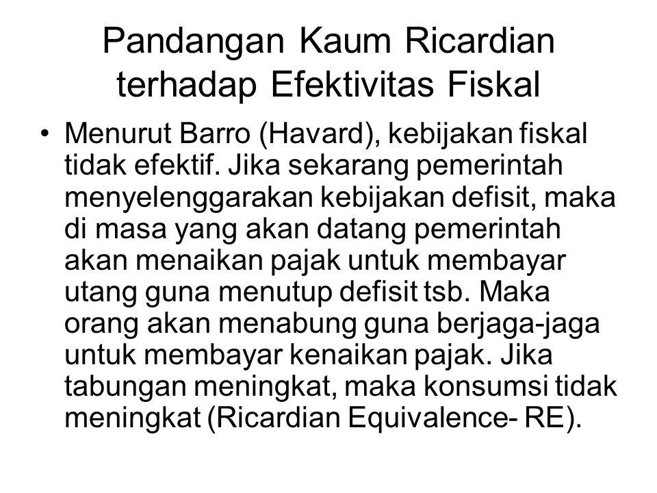 Pandangan Kaum Ricardian terhadap Efektivitas Fiskal Menurut Barro (Havard), kebijakan fiskal tidak efektif. Jika sekarang pemerintah menyelenggarakan
