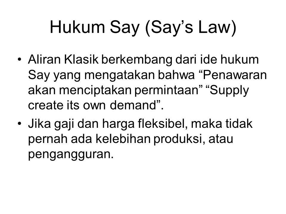 """Hukum Say (Say's Law) Aliran Klasik berkembang dari ide hukum Say yang mengatakan bahwa """"Penawaran akan menciptakan permintaan"""" """"Supply create its own"""