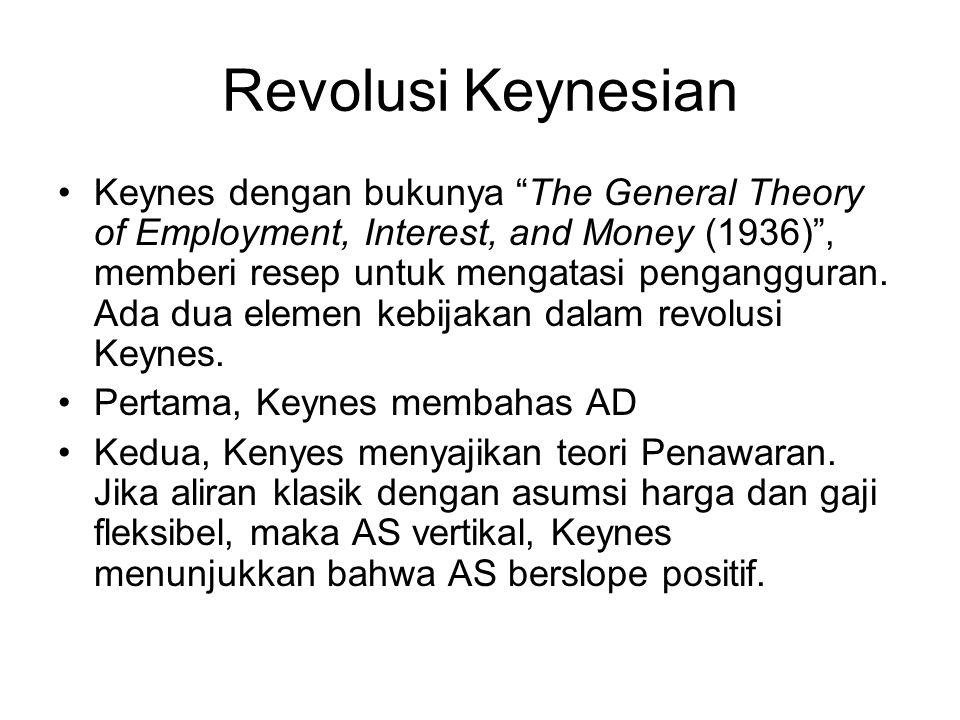 Revolusi Keynesian AD dapat mempengaruhi produksi dan kesempatan kerja, jika output di bawah potential output (ada pengangguran).