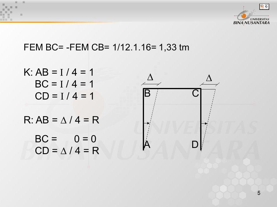 5 FEM BC= -FEM CB= 1/12.1.16= 1,33 tm K: AB = I / 4 = 1 BC = I / 4 = 1 CD = I / 4 = 1 R: AB =  / 4 = R BC = 0 = 0 CD =  / 4 = R   A B D C