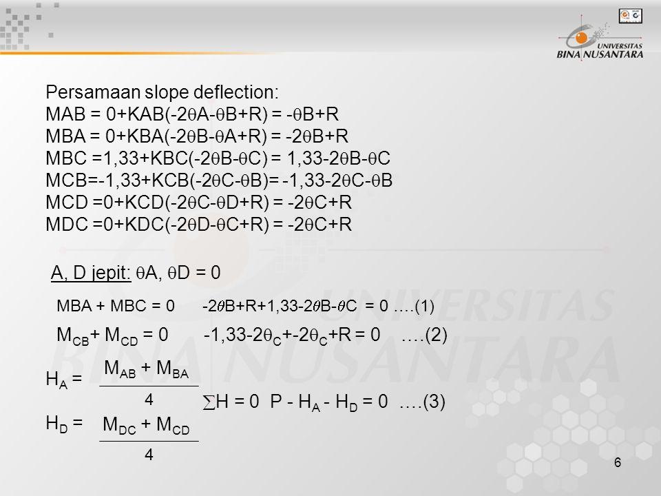 6 Persamaan slope deflection: MAB = 0+KAB(-2  A-  B+R) = -  B+R MBA = 0+KBA(-2  B-  A+R) = -2  B+R MBC =1,33+KBC(-2  B-  C) = 1,33-2  B-  C