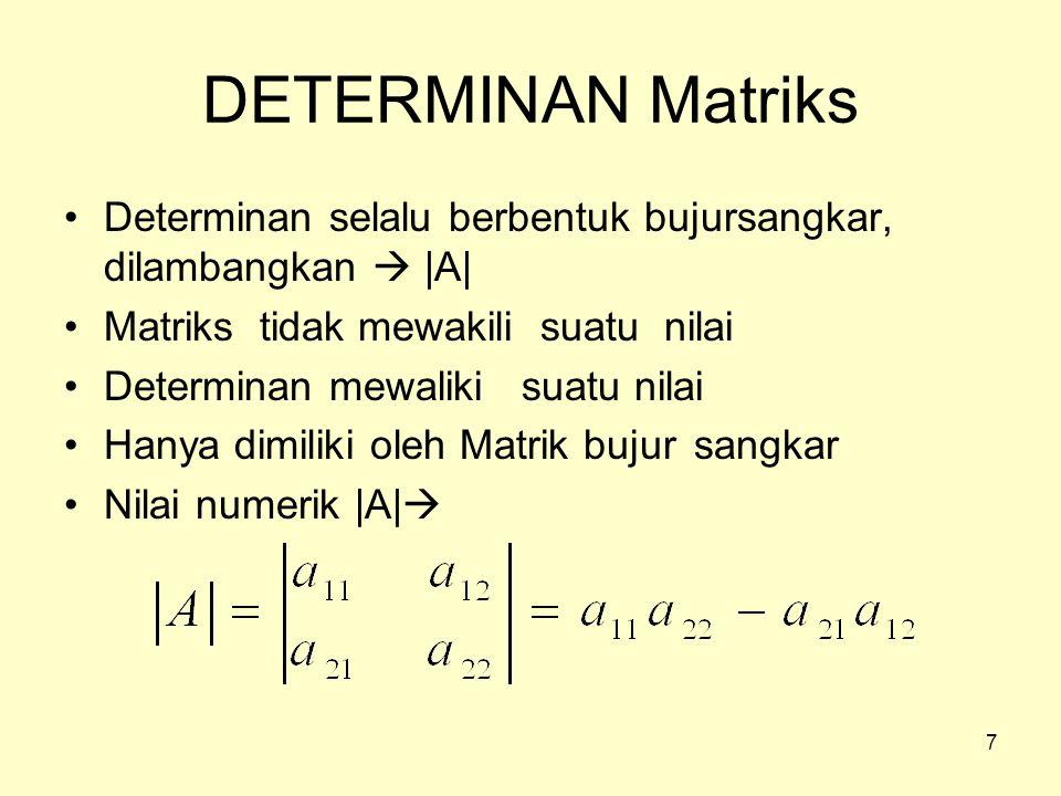 DETERMINAN Matriks Determinan selalu berbentuk bujursangkar, dilambangkan  |A| Matriks tidak mewakili suatu nilai Determinan mewaliki suatu nilai Han