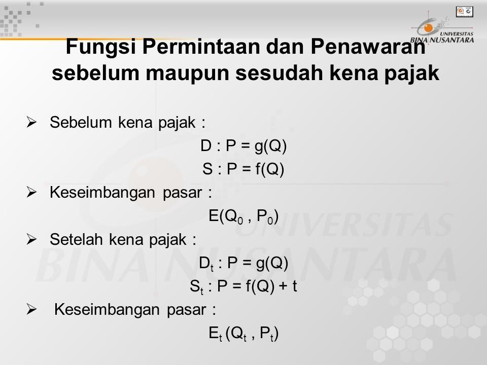 Fungsi Permintaan dan Penawaran sebelum maupun sesudah kena pajak  Sebelum kena pajak : D : P = g(Q) S : P = f(Q)  Keseimbangan pasar : E(Q 0, P 0 )