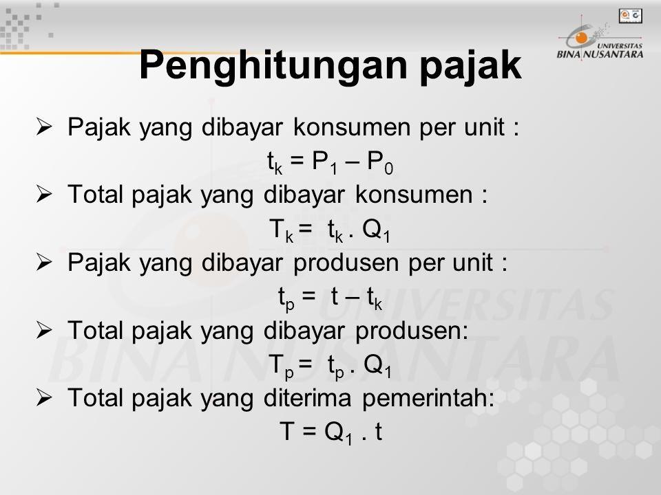 Penghitungan pajak  Pajak yang dibayar konsumen per unit : t k = P 1 – P 0  Total pajak yang dibayar konsumen : T k = t k. Q 1  Pajak yang dibayar