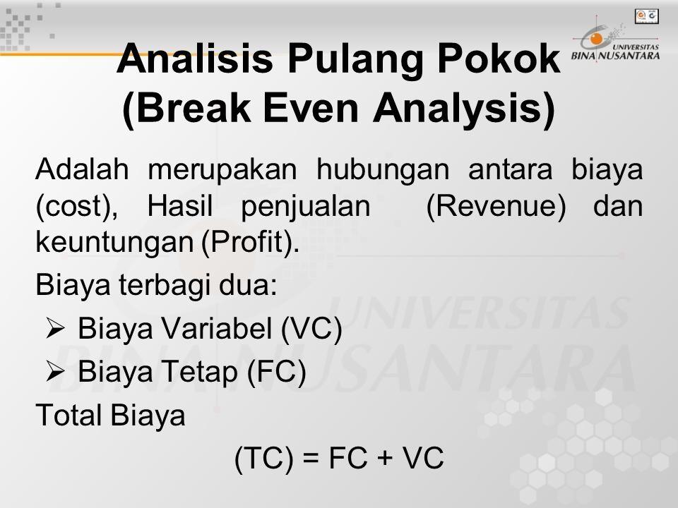 Analisis Pulang Pokok (Break Even Analysis) Adalah merupakan hubungan antara biaya (cost), Hasil penjualan (Revenue) dan keuntungan (Profit). Biaya te