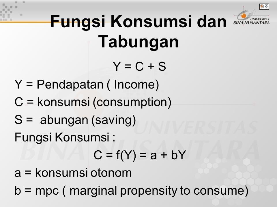 Fungsi Konsumsi dan Tabungan Y = C + S Y = Pendapatan ( Income) C = konsumsi (consumption) S = abungan (saving) Fungsi Konsumsi : C = f(Y) = a + bY a