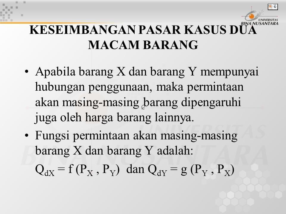 Dimana: P X = Harga barang X per unit P Y = Harga barang Y per unit Q dX = Jumlah permintaan barang X Q dY = Jumlah permintaan barang Y Syarat keseimbangan pasar: Q dX = Q dY