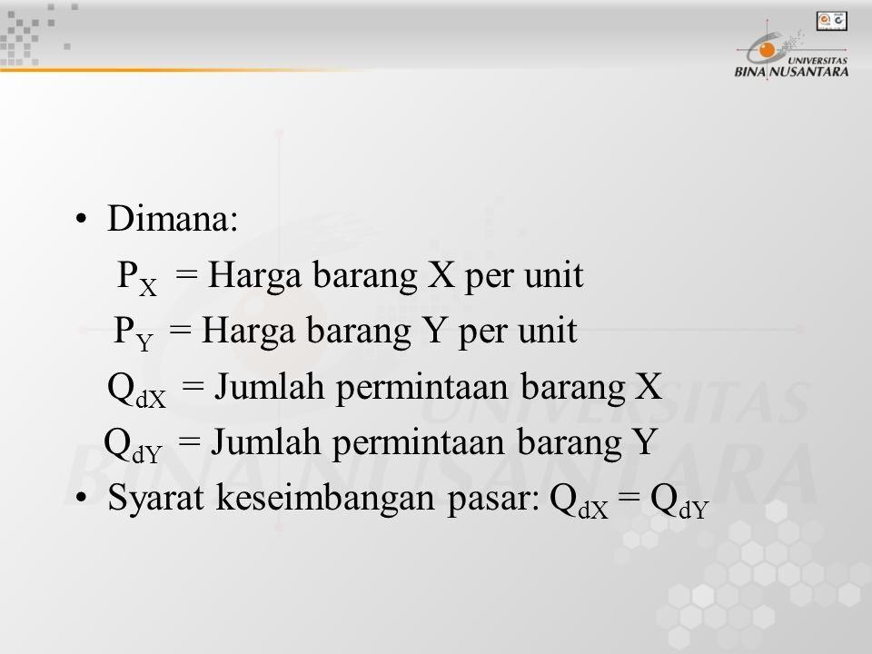 Dimana: P X = Harga barang X per unit P Y = Harga barang Y per unit Q dX = Jumlah permintaan barang X Q dY = Jumlah permintaan barang Y Syarat keseimb