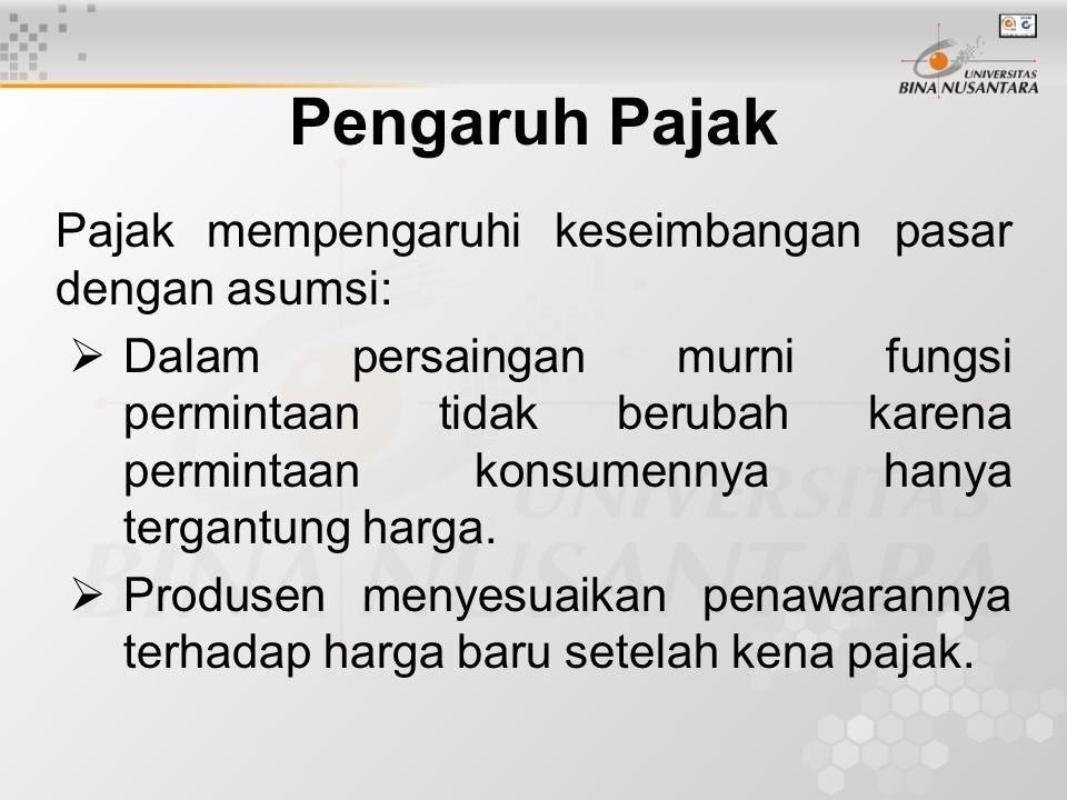 Pajak per unit (Spesifik)  Adalah pajak yang dikenakan terhadap suatu barang tertentu dimana pajak tersebut besarnya ditentukan dalam jumlah uang yang tetap untuk setiap unit barang yang dihasilkan.