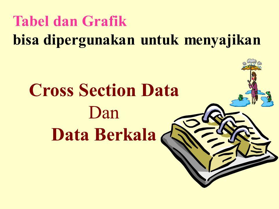 Cross Section Data Dan Data Berkala Tabel dan Grafik bisa dipergunakan untuk menyajikan