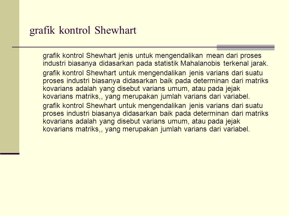grafik kontrol Shewhart grafik kontrol Shewhart jenis untuk mengendalikan mean dari proses industri biasanya didasarkan pada statistik Mahalanobis ter