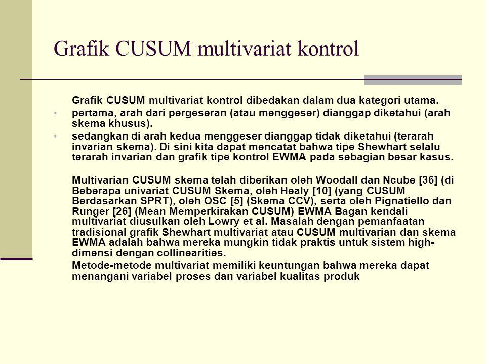 Grafik CUSUM multivariat kontrol Grafik CUSUM multivariat kontrol dibedakan dalam dua kategori utama. pertama, arah dari pergeseran (atau menggeser) d