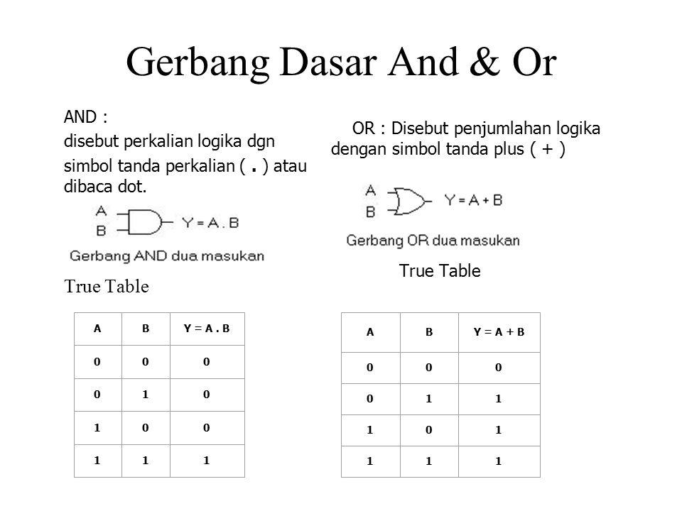 Gerbang Dasar And & Or AND : disebut perkalian logika dgn simbol tanda perkalian (. ) atau dibaca dot. True Table OR : Disebut penjumlahan logika deng