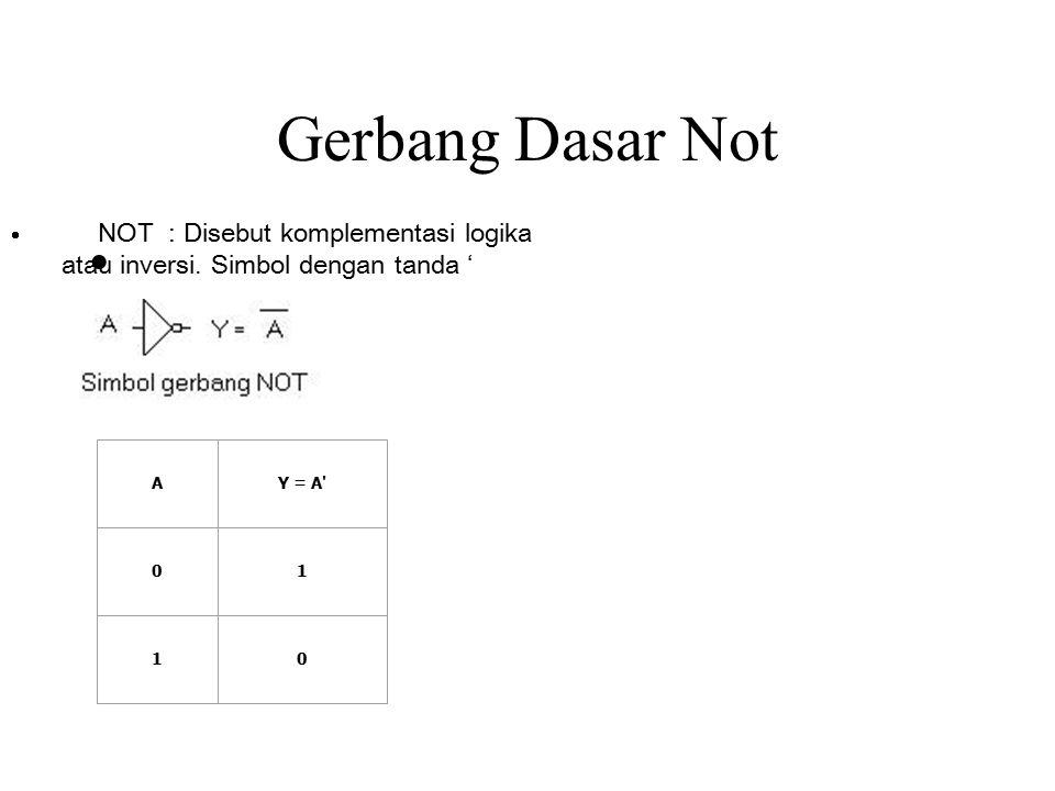 Gerbang Dasar Not   NOT : Disebut komplementasi logika atau inversi. Simbol dengan tanda ' True Table AY = A' 01 10