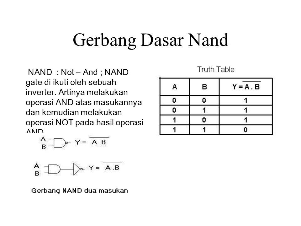 Gerbang Dasar Nand NAND : Not – And ; NAND gate di ikuti oleh sebuah inverter. Artinya melakukan operasi AND atas masukannya dan kemudian melakukan op