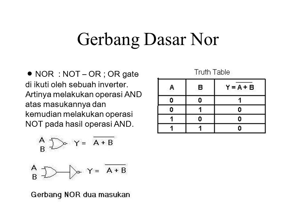 Gerbang Dasar Nor  NOR : NOT – OR ; OR gate di ikuti oleh sebuah inverter. Artinya melakukan operasi AND atas masukannya dan kemudian melakukan opera
