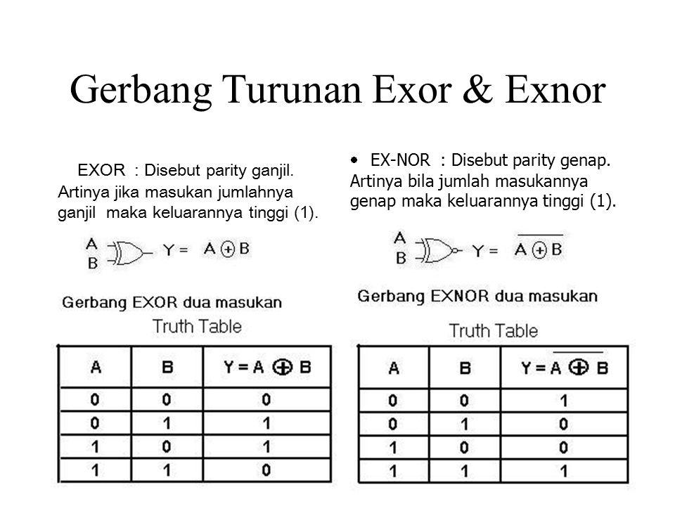 Gerbang Turunan Exor & Exnor  EXOR : Disebut parity ganjil. Artinya jika masukan jumlahnya ganjil maka keluarannya tinggi (1).  EX-NOR : Disebut p