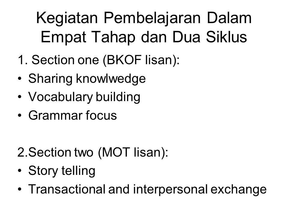 Kegiatan Pembelajaran Dalam Empat Tahap dan Dua Siklus 1. Section one (BKOF lisan): Sharing knowlwedge Vocabulary building Grammar focus 2.Section two