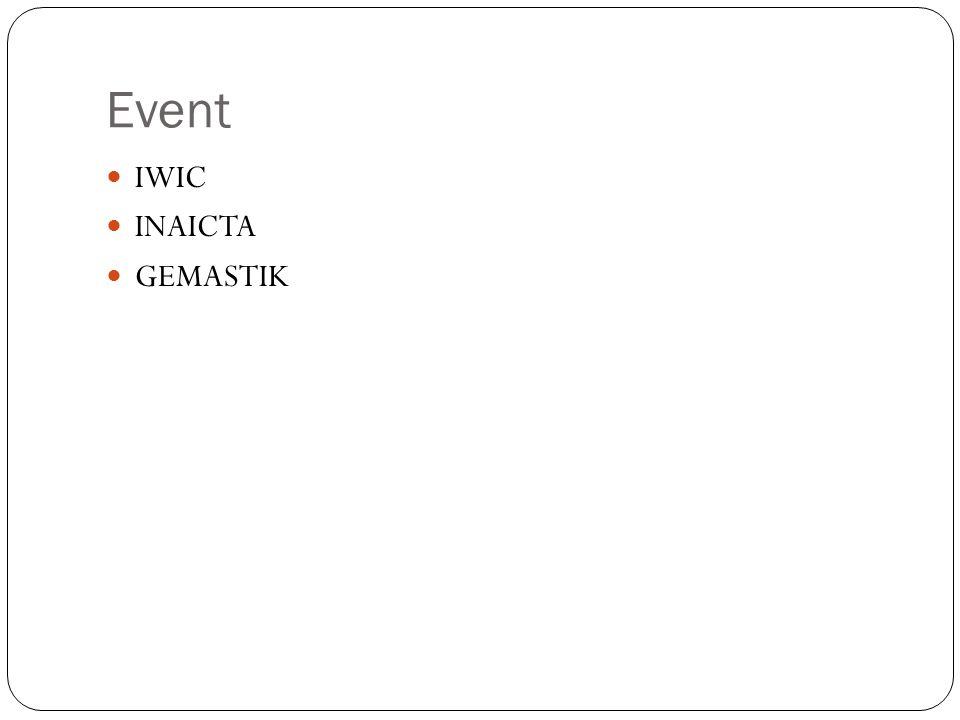 Event IWIC INAICTA GEMASTIK