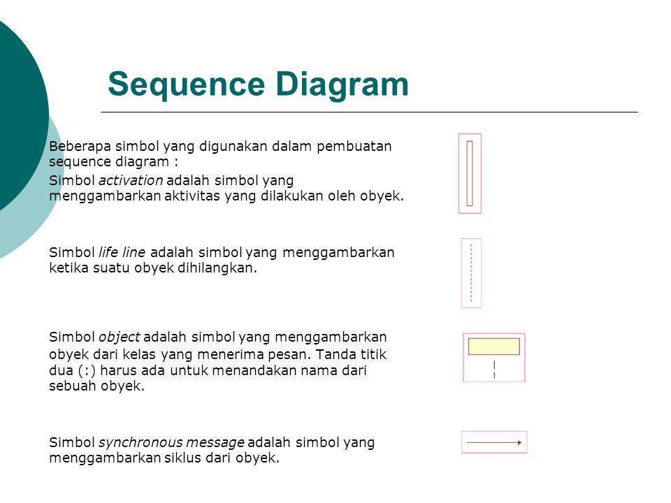 Sequence Diagram Beberapa simbol yang digunakan dalam pembuatan sequence diagram : Simbol activation adalah simbol yang menggambarkan aktivitas yang dilakukan oleh obyek.