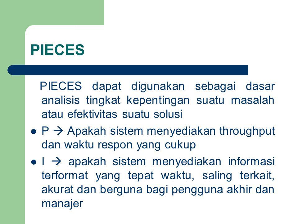 PIECES PIECES dapat digunakan sebagai dasar analisis tingkat kepentingan suatu masalah atau efektivitas suatu solusi P  Apakah sistem menyediakan thr