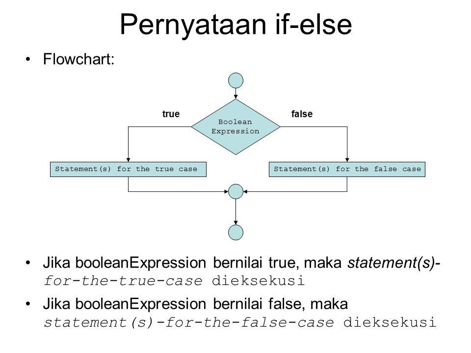 Perulangan while Loop-continuation-condition –Berupa boolean expression –Kondisi true yang menyebabkan perulangan dieksekusi –Ditandai di dalam tanda kurung (…) Setelah while(…) tidak dilanjutkan dengan semicolon (;) Diperlukan block { … } jika statement lebih dari 1