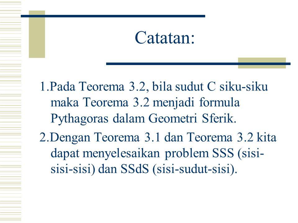 A C D B Gambar dari Bukti Teorema 3.2