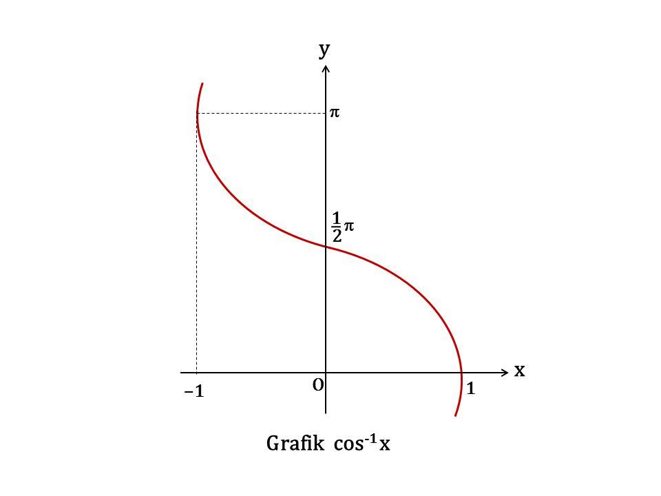y x O 1 2   Grafik cos -1 x –1 1