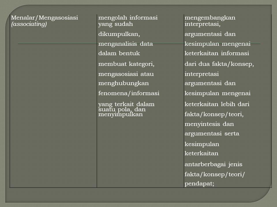 Menalar/Mengasosiasimengolah informasimengembangkan (associating) yang sudahinterpretasi, dikumpulkan,argumentasi dan menganalisis datakesimpulan meng