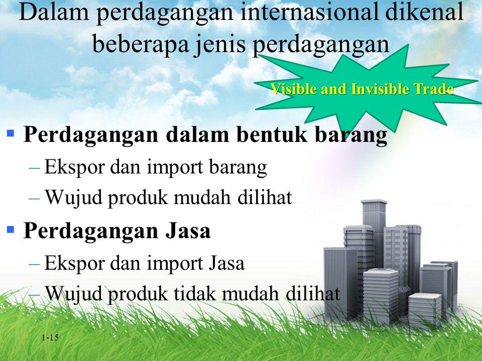 1-15 Dalam perdagangan internasional dikenal beberapa jenis perdagangan  Perdagangan dalam bentuk barang –Ekspor dan import barang –Wujud produk muda