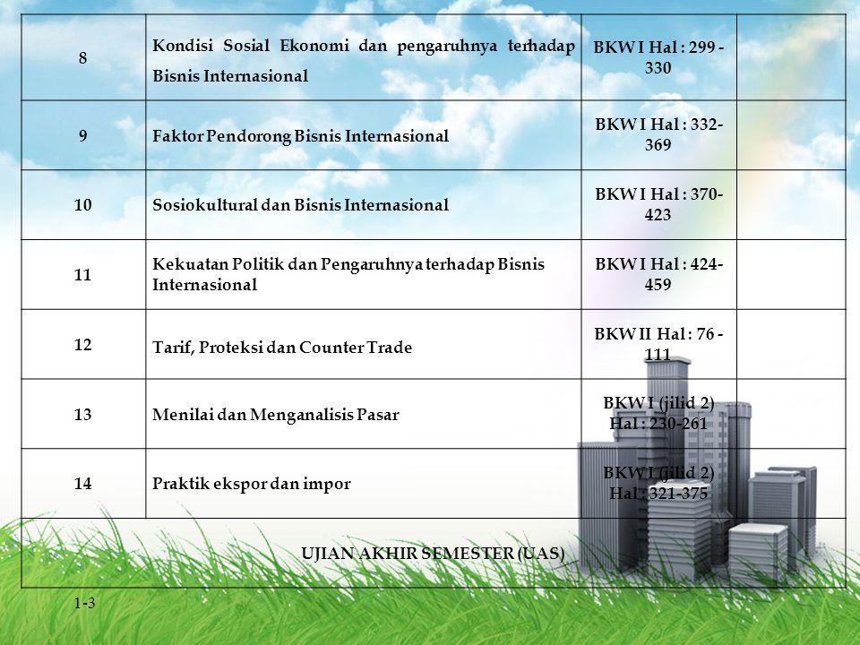 8 Kondisi Sosial Ekonomi dan pengaruhnya terhadap Bisnis Internasional BKW I Hal : 299 - 330 9Faktor Pendorong Bisnis Internasional BKW I Hal : 332- 3