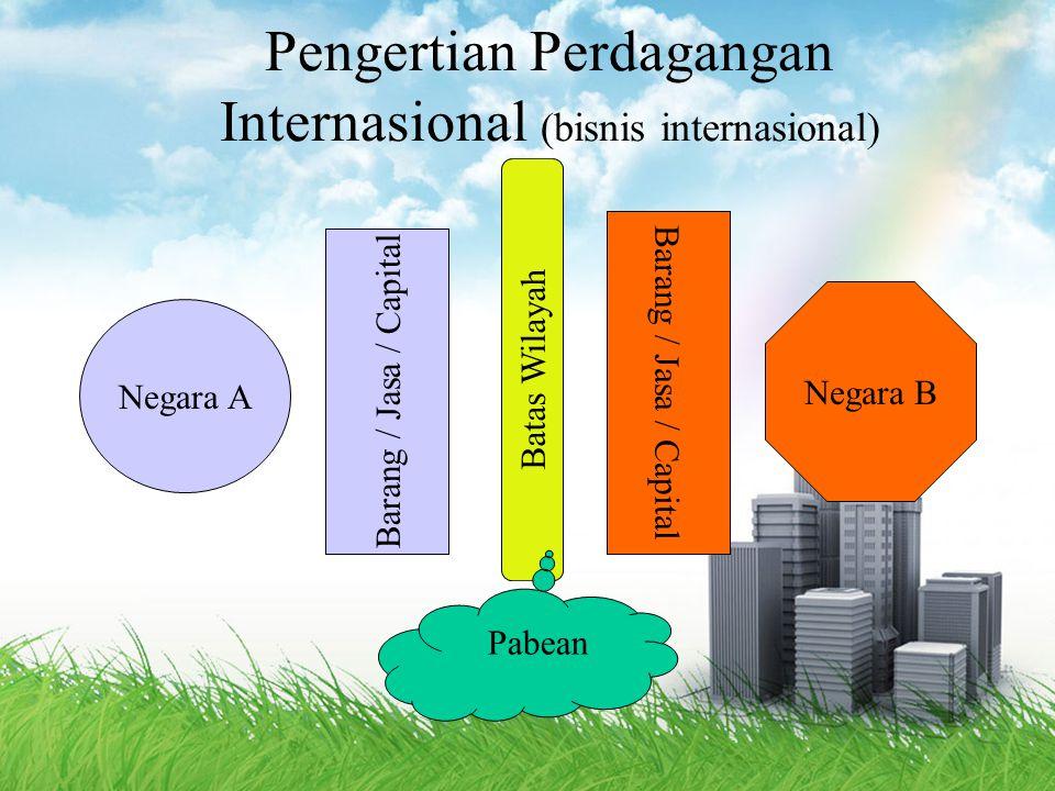 Pengertian Perdagangan Internasional (bisnis internasional) Barang / Jasa / Capital Negara A Negara B Barang / Jasa / Capital Batas Wilayah Pabean