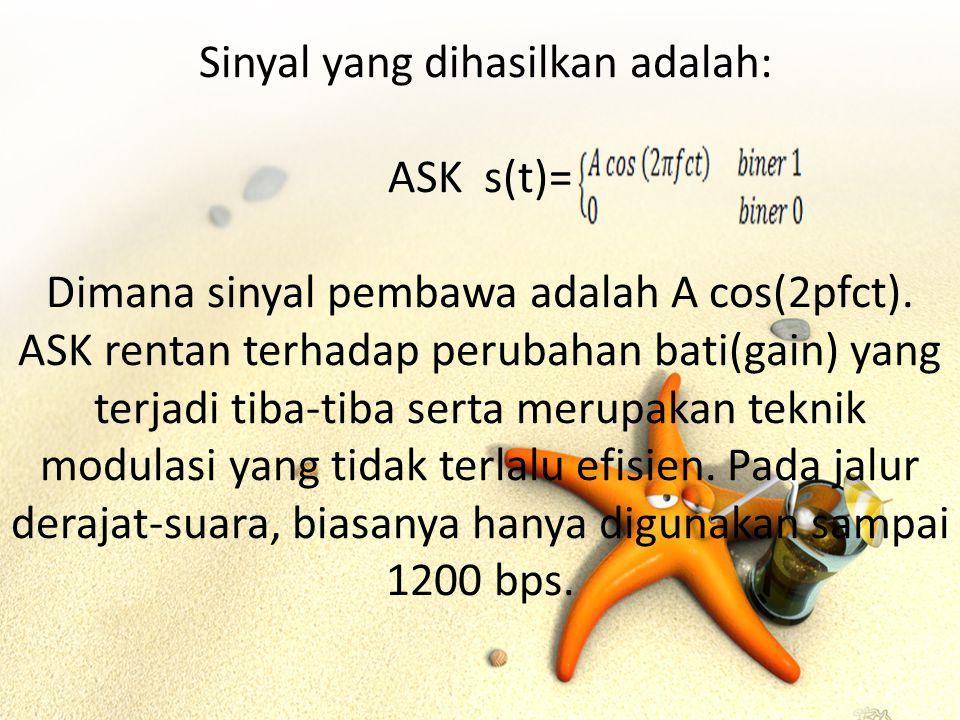 Sinyal yang dihasilkan adalah: ASK s(t)= Dimana sinyal pembawa adalah A cos(2pfct).
