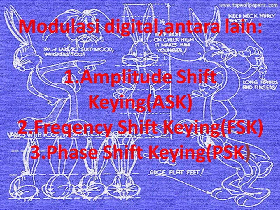 Perbedaan utama antara modulasi digital dan modulasi analog adalah bahwa pesan yang ditransmisikan untuk sistem modulasi digital mewakili seperangakat simbol-simbol abstrak.