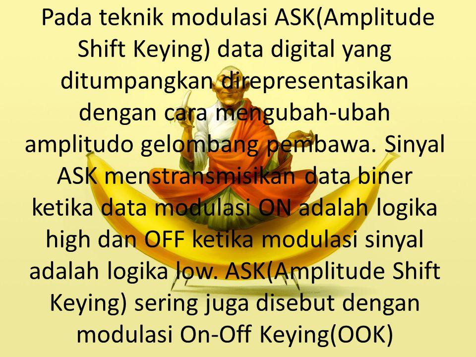 Pada ASK(Amplitude Shift Keying), dua nilai biner dilambangkan dua amplitudo yang berbeda dari frekuensi sinyal pembawa.