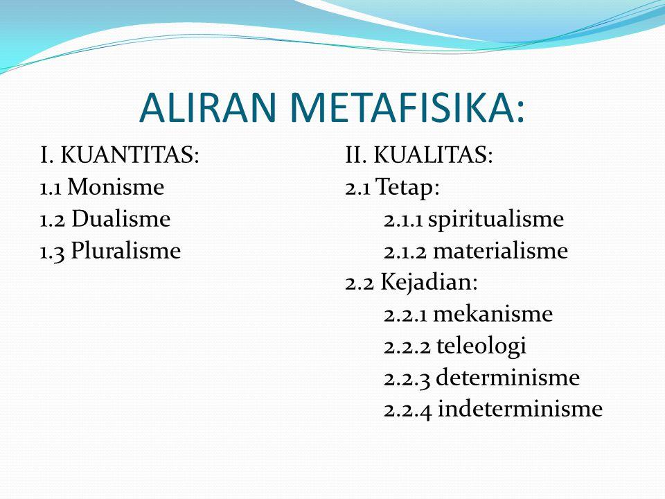 ALIRAN METAFISIKA: I. KUANTITAS: 1.1 Monisme 1.2 Dualisme 1.3 Pluralisme II. KUALITAS: 2.1 Tetap: 2.1.1 spiritualisme 2.1.2 materialisme 2.2 Kejadian: