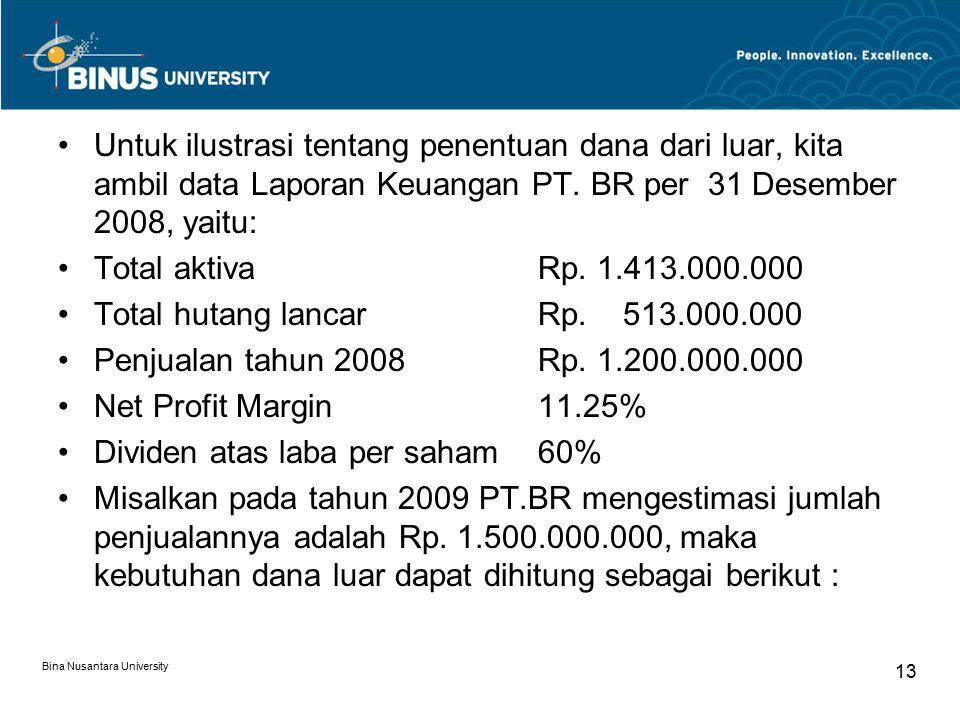 Untuk ilustrasi tentang penentuan dana dari luar, kita ambil data Laporan Keuangan PT. BR per 31 Desember 2008, yaitu: Total aktiva Rp. 1.413.000.000
