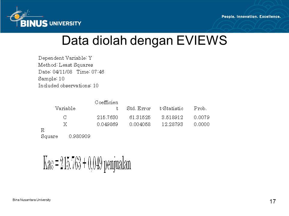 Data diolah dengan EVIEWS Bina Nusantara University 17