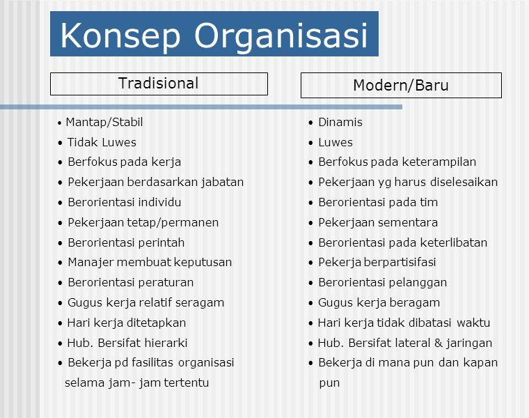 Konsep Organisasi Tradisional Modern/Baru Mantap/Stabil Tidak Luwes Berfokus pada kerja Pekerjaan berdasarkan jabatan Berorientasi individu Pekerjaan