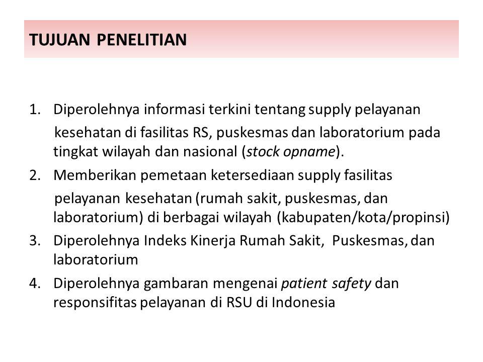 TUJUAN PENELITIAN 1.Diperolehnya informasi terkini tentang supply pelayanan kesehatan di fasilitas RS, puskesmas dan laboratorium pada tingkat wilayah dan nasional (stock opname).