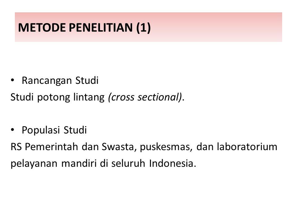 METODE PENELITIAN (1) Rancangan Studi Studi potong lintang (cross sectional).