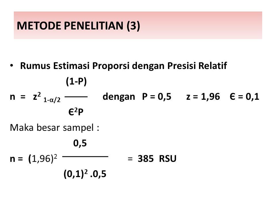 METODE PENELITIAN (3) Rumus Estimasi Proporsi dengan Presisi Relatif (1-P) n = z 2 1-α/2 dengan P = 0,5 z = 1,96 Є = 0,1 Є 2 P Maka besar sampel : 0,5 n = (1,96) 2 = 385 RSU (0,1) 2.0,5